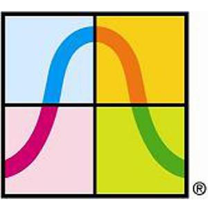 Situationsbestemt Ledelse® Lamineret A1 plakat af modellen