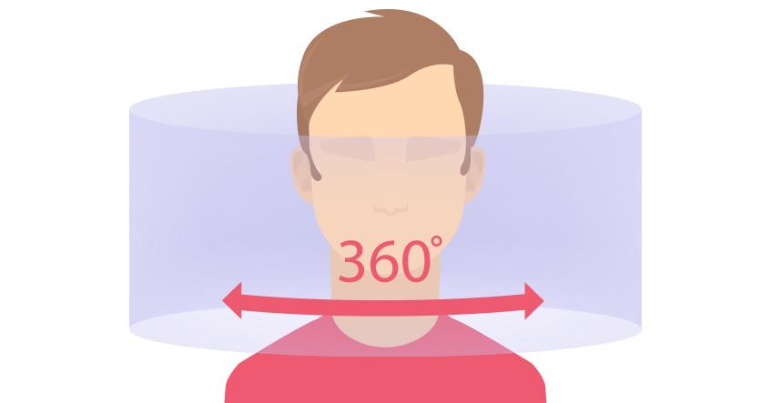 360 graders lederevaluering