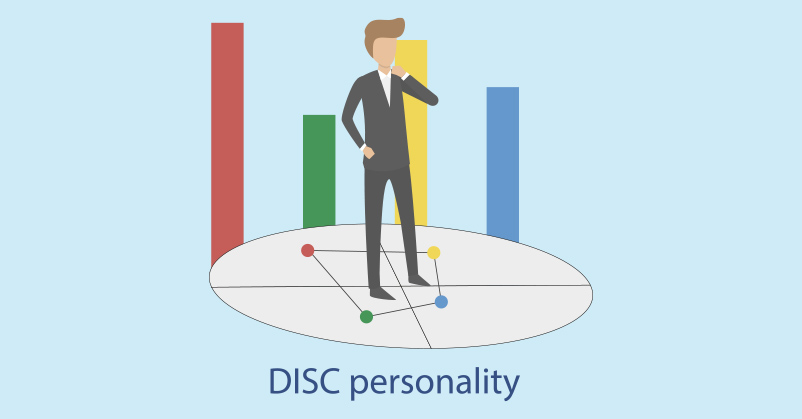 DISC-adfaerd